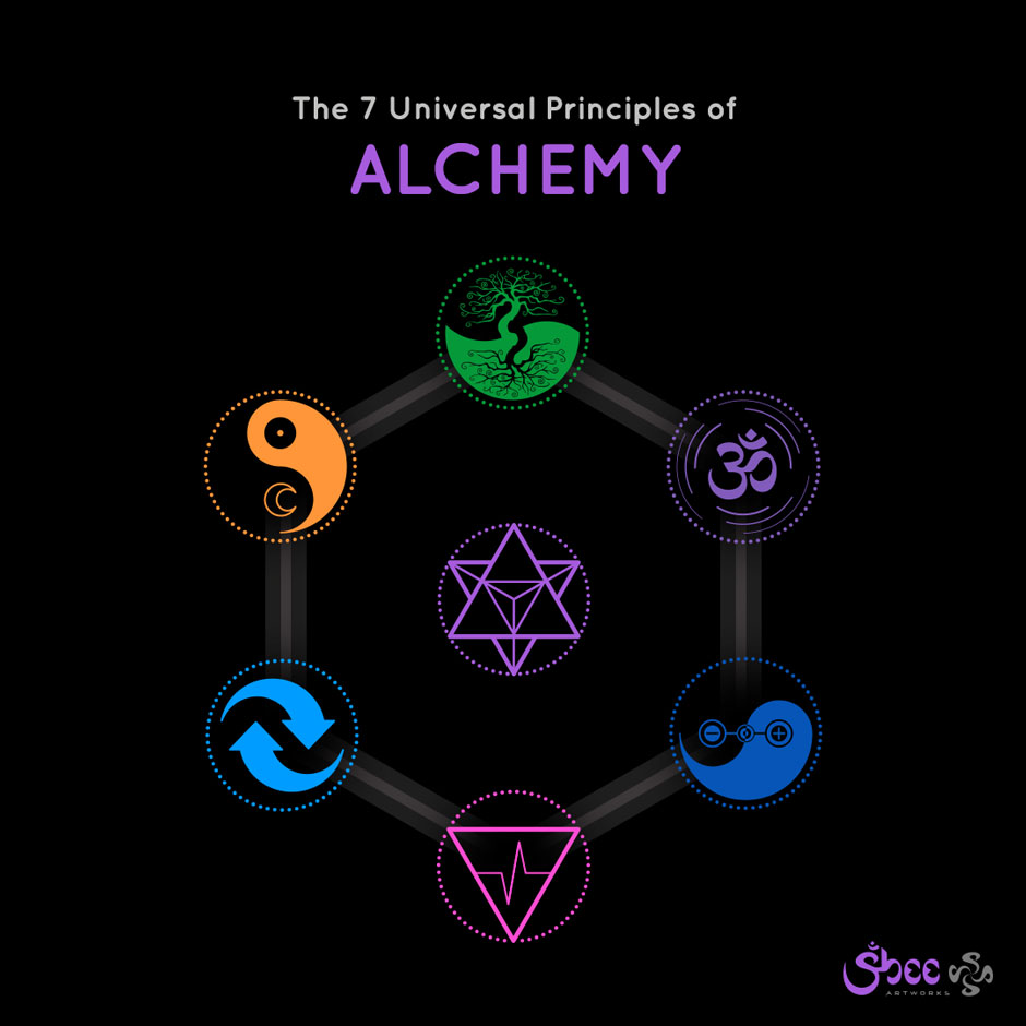 Social Media Content - Universal Principles of Alchemy